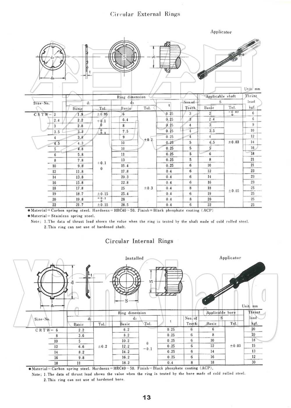 Circular External Rings